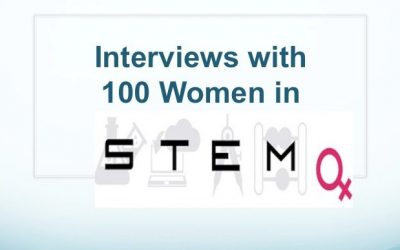 Women in STEM positions – What's Work Like For Them?